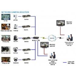 Camera quan sát chung cư là giải pháp phổ biến đảm bảo an ninh cho gia đình bạn