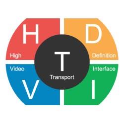 Công nghệ Camera HD-TVI là gì. So sánh với HDCVI, HDSDI, Analog, IP